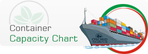 Container Capacity Chart